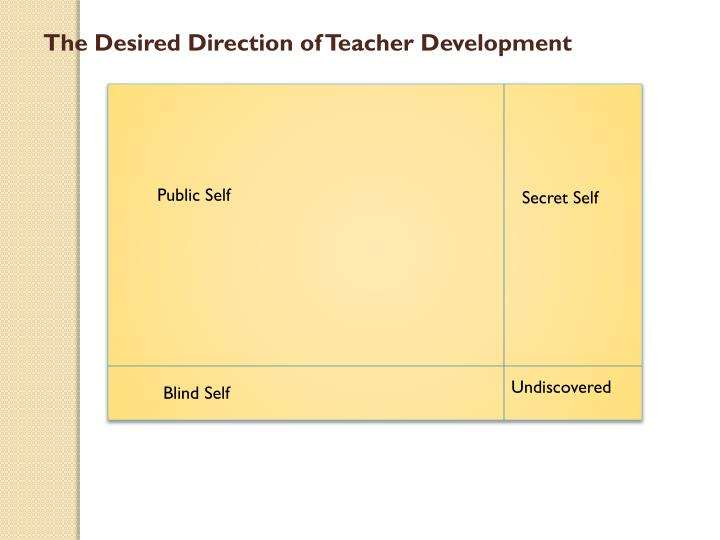 The Desired Direction of Teacher Development