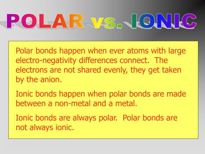 POLAR vs. IONIC