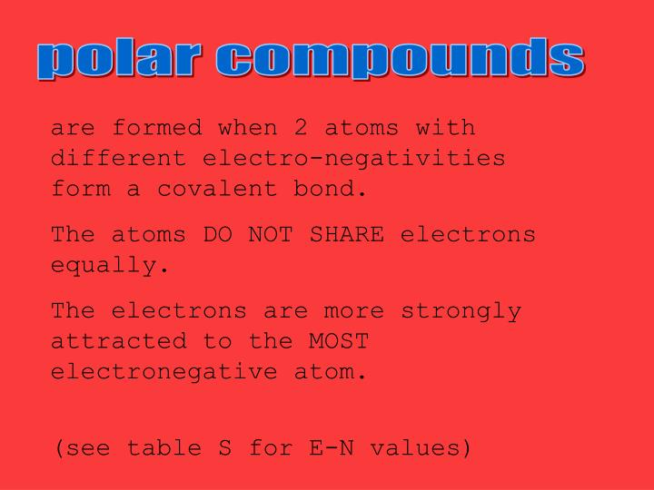 polar compounds