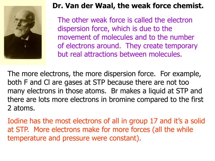Dr. Van der Waal, the weak force chemist.