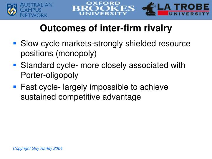 Outcomes of inter-firm rivalry