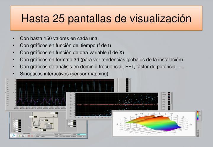 Hasta 25 pantallas de visualización