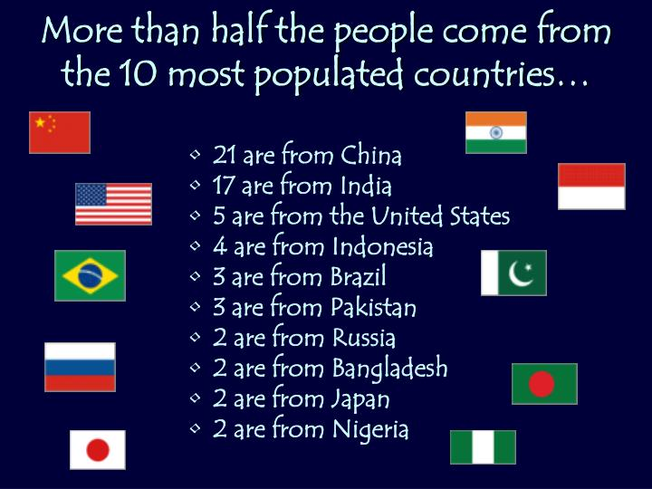 More than half the people come from the 10 most populated countries…