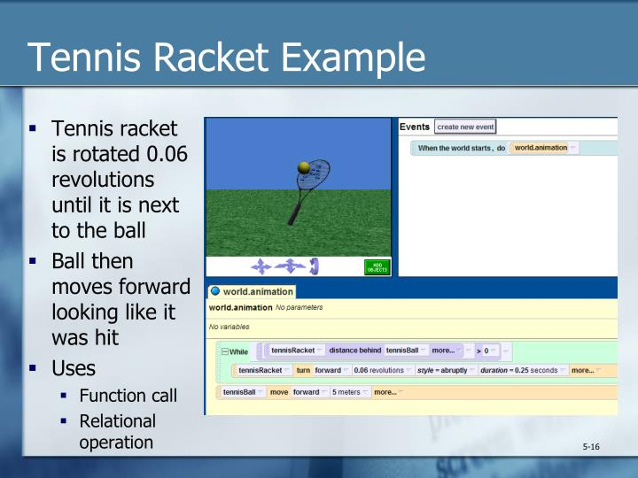 Tennis Racket Example