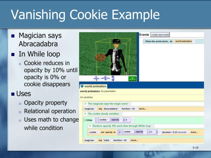Vanishing Cookie Example