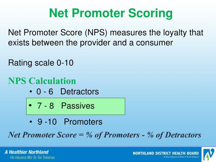 Net Promoter Scoring