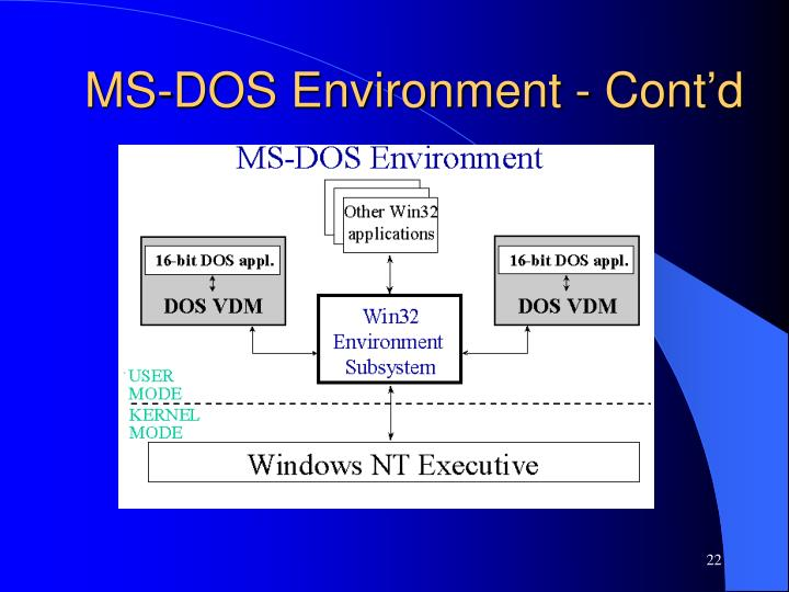 MS-DOS Environment - Cont'd