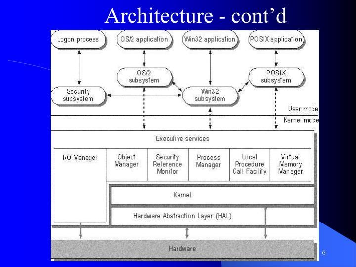 Architecture - cont'd
