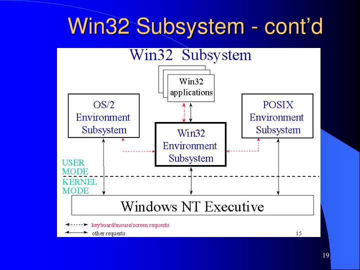 Win32 Subsystem - cont'd
