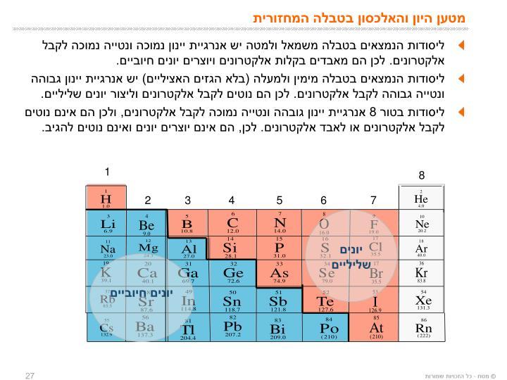 ליסודות הנמצאים בטבלה משמאל ולמטה יש אנרגיית יינון נמוכה ונטייה נמוכה לקבל אלקטרונים. לכן הם מאבדים בקלות אלקטרונים ויוצרים יונים חיוביים.
