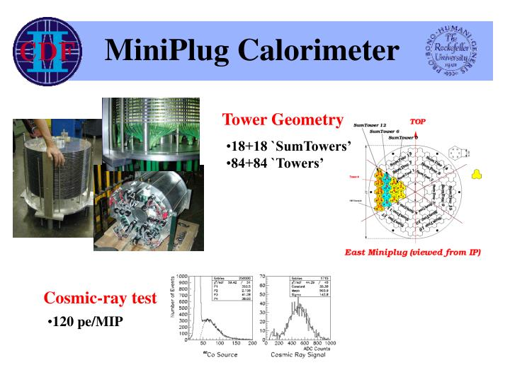 MiniPlug Calorimeter