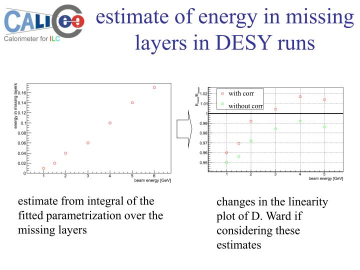 estimate of energy in missing layers in DESY runs