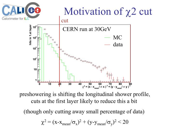 Motivation of c2 cut