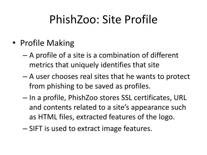 PhishZoo