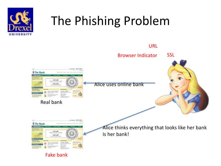 The Phishing Problem