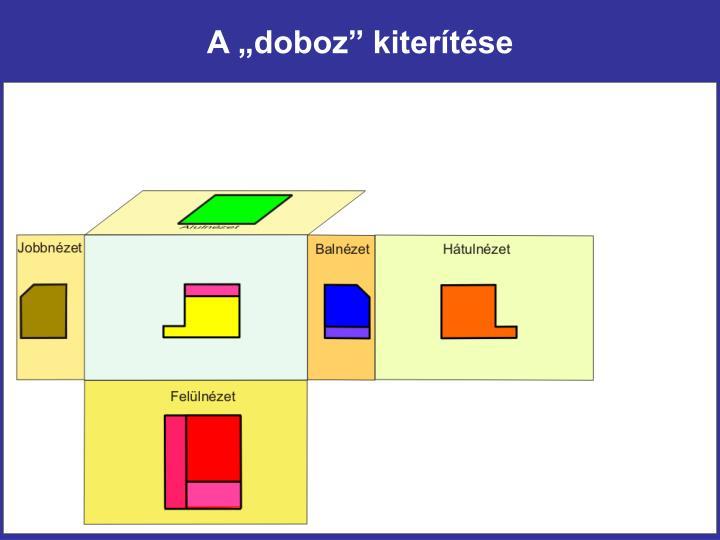"""A """"doboz"""" kiterítése"""