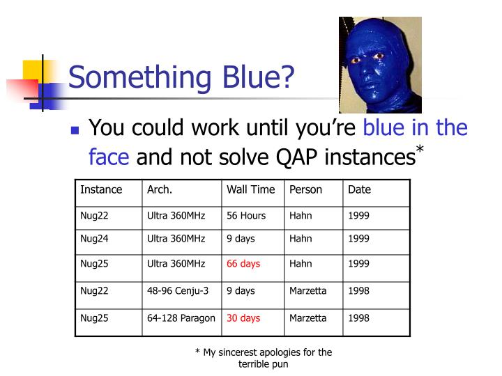 Something Blue?