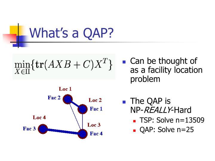 What's a QAP?
