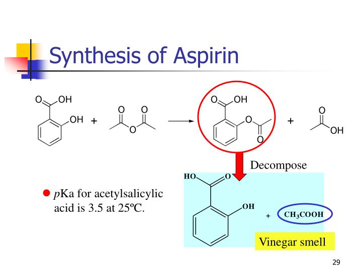 aspirin synthesis The chemical equation for the synthesis of aspirin is c7h6o3 + c4h6o3 – c9h8o4 +c2h4o2, which is a reaction of salicylic acid with acetic anhydride in the presence.
