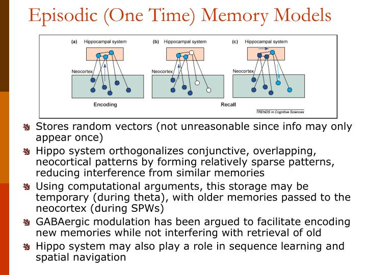 Episodic (One Time) Memory Models