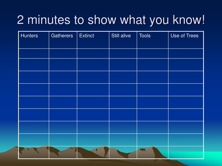 2 minutes to show what you know!