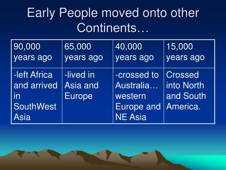 Early People moved onto other Continents…