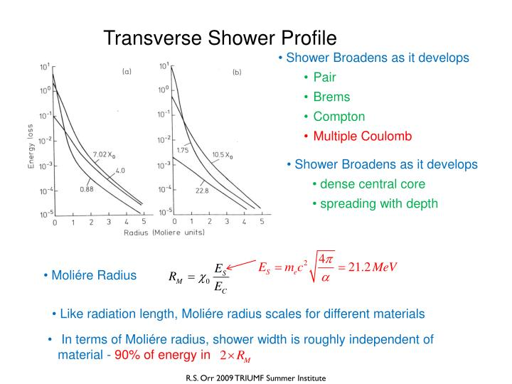 Transverse Shower Profile