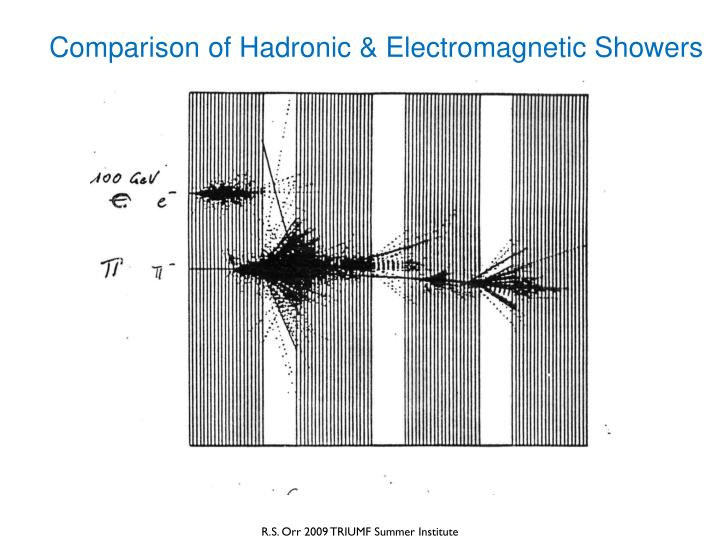 Comparison of Hadronic & Electromagnetic Showers