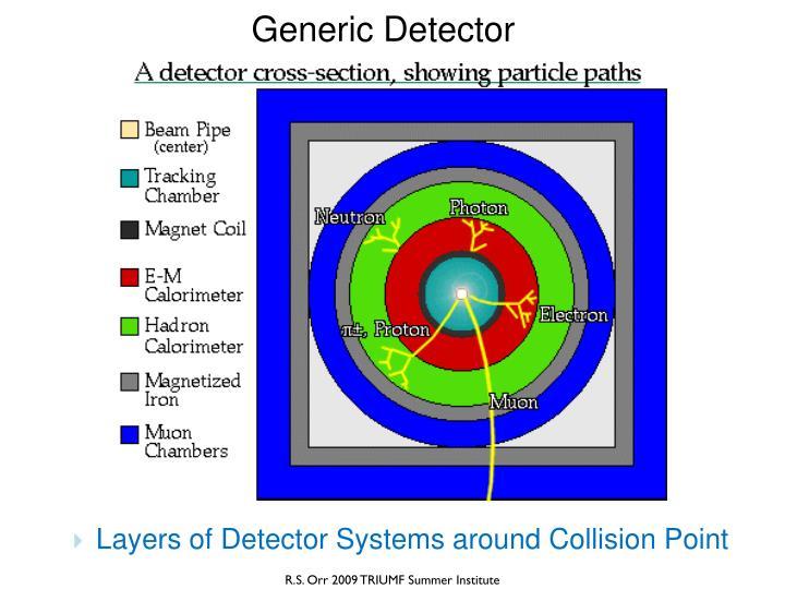 Generic Detector