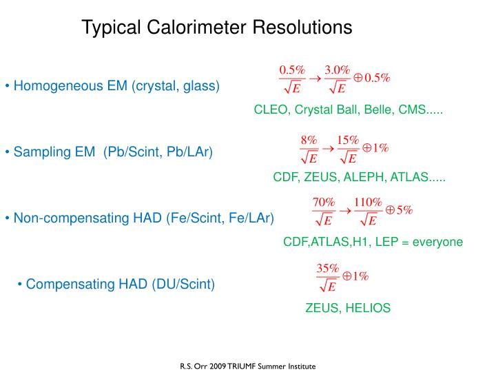 Typical Calorimeter Resolutions