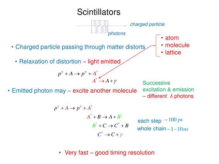 Scintillators