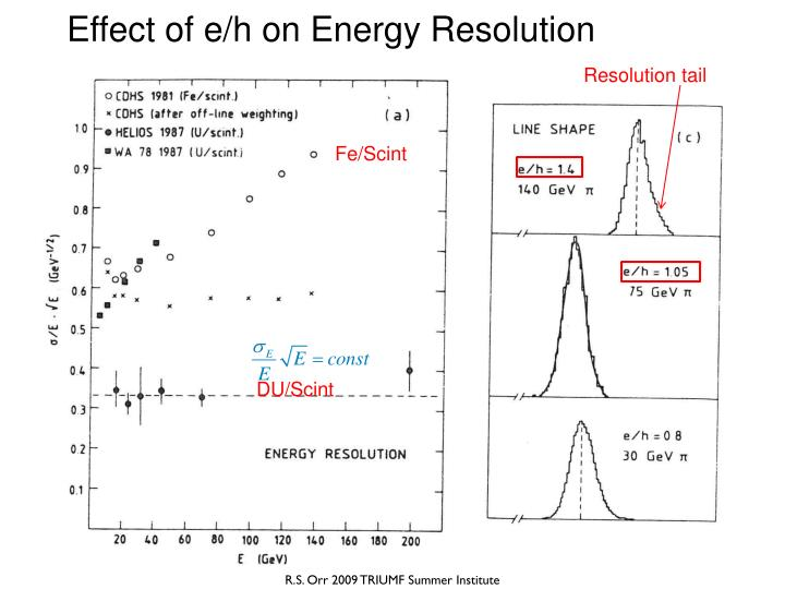 Effect of e/h on Energy Resolution