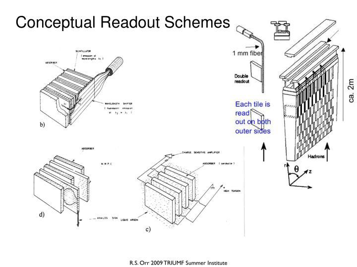 Conceptual Readout Schemes