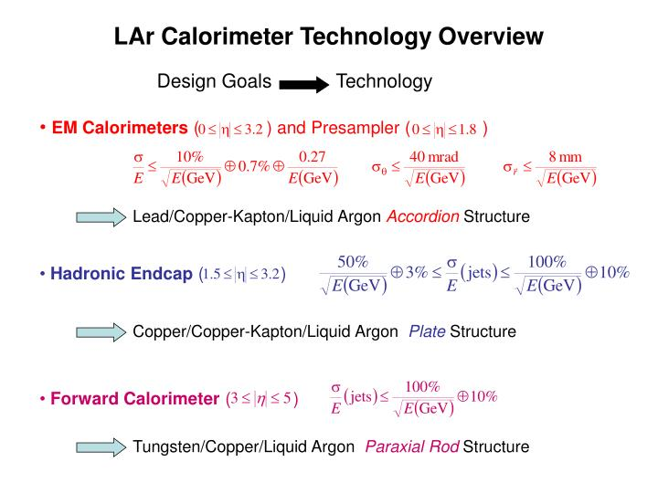 LAr Calorimeter Technology Overview