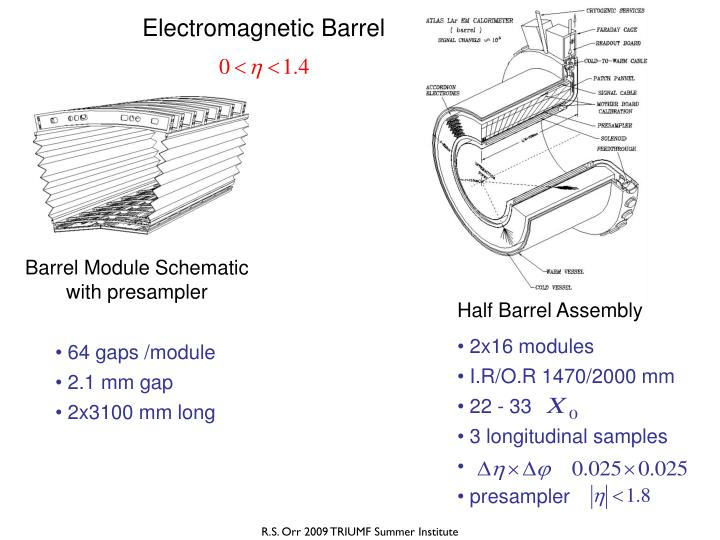 Electromagnetic Barrel