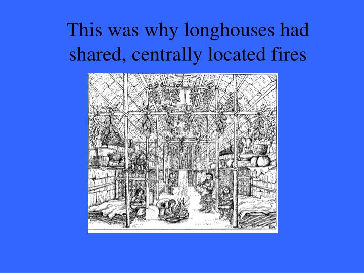 This was why longhouses had shared, centrally located fires