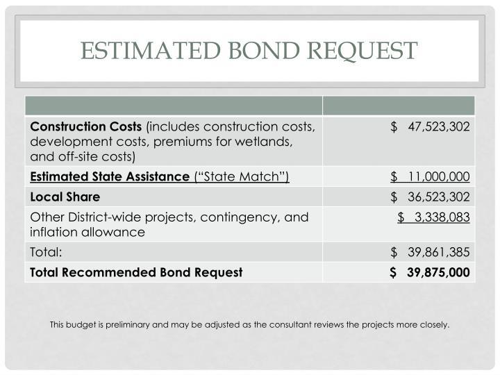 Estimated Bond Request