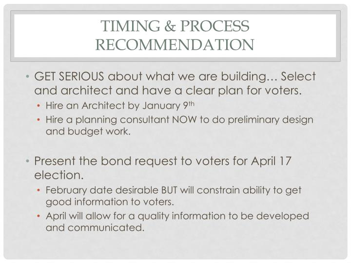 Timing & Process Recommendation