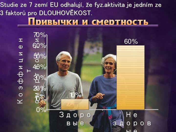 Studie ze 7 zemí EU odhalují, že fyz.aktivita je jedním ze