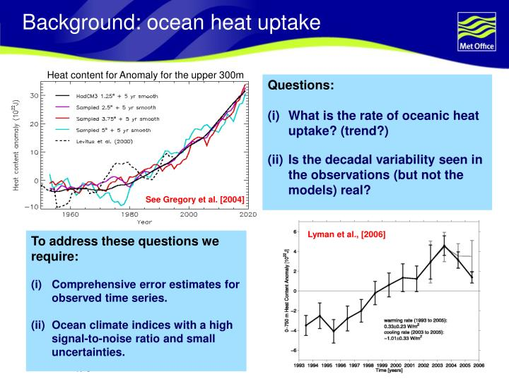Heat content for Anomaly for the upper 300m