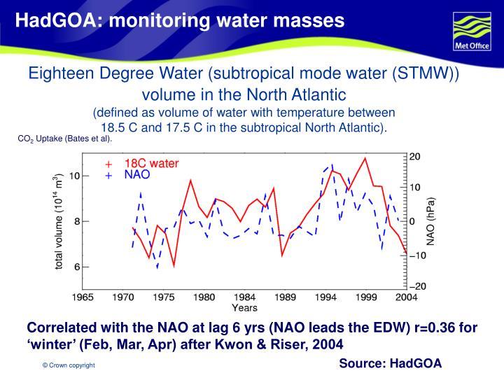 HadGOA: monitoring water masses