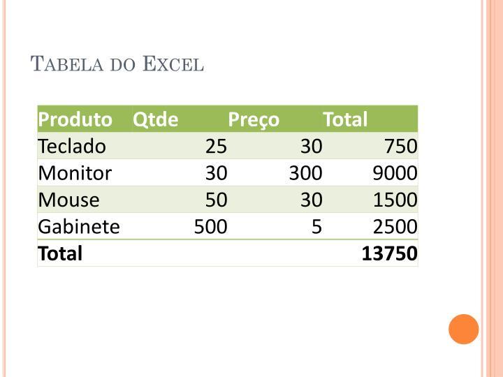 Tabela do Excel