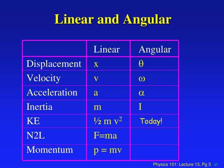 Linear and Angular