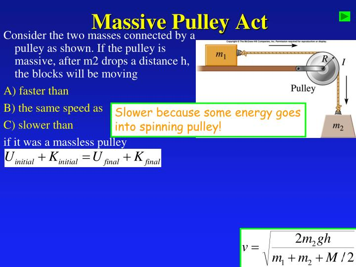 Massive Pulley Act