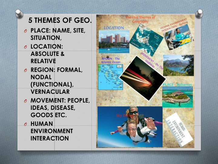 5 THEMES OF GEO.