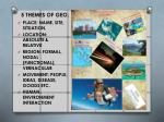 5 themes of geo