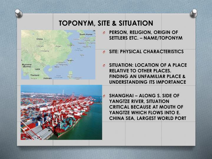 TOPONYM, SITE & SITUATION