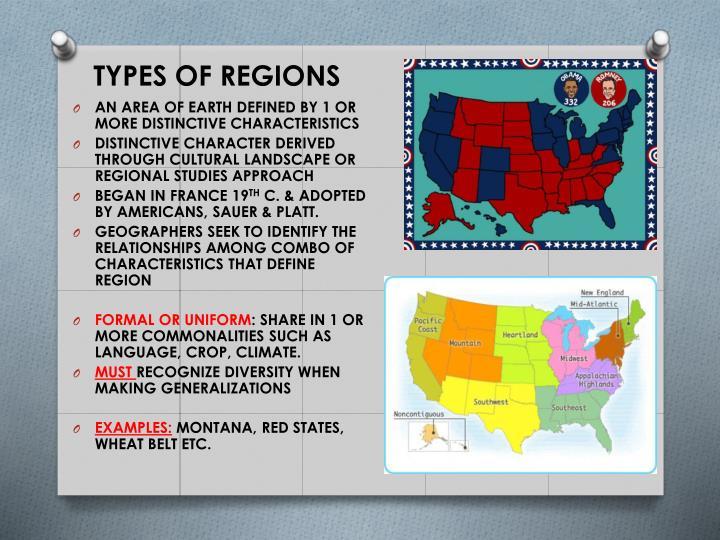TYPES OF REGIONS