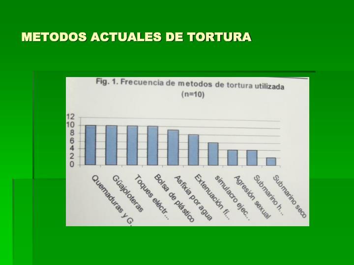 METODOS ACTUALES DE TORTURA
