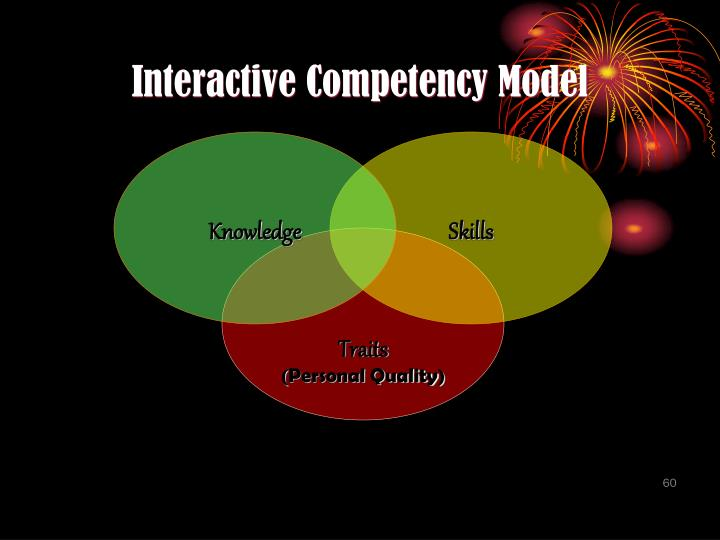 Interactive Competency Model